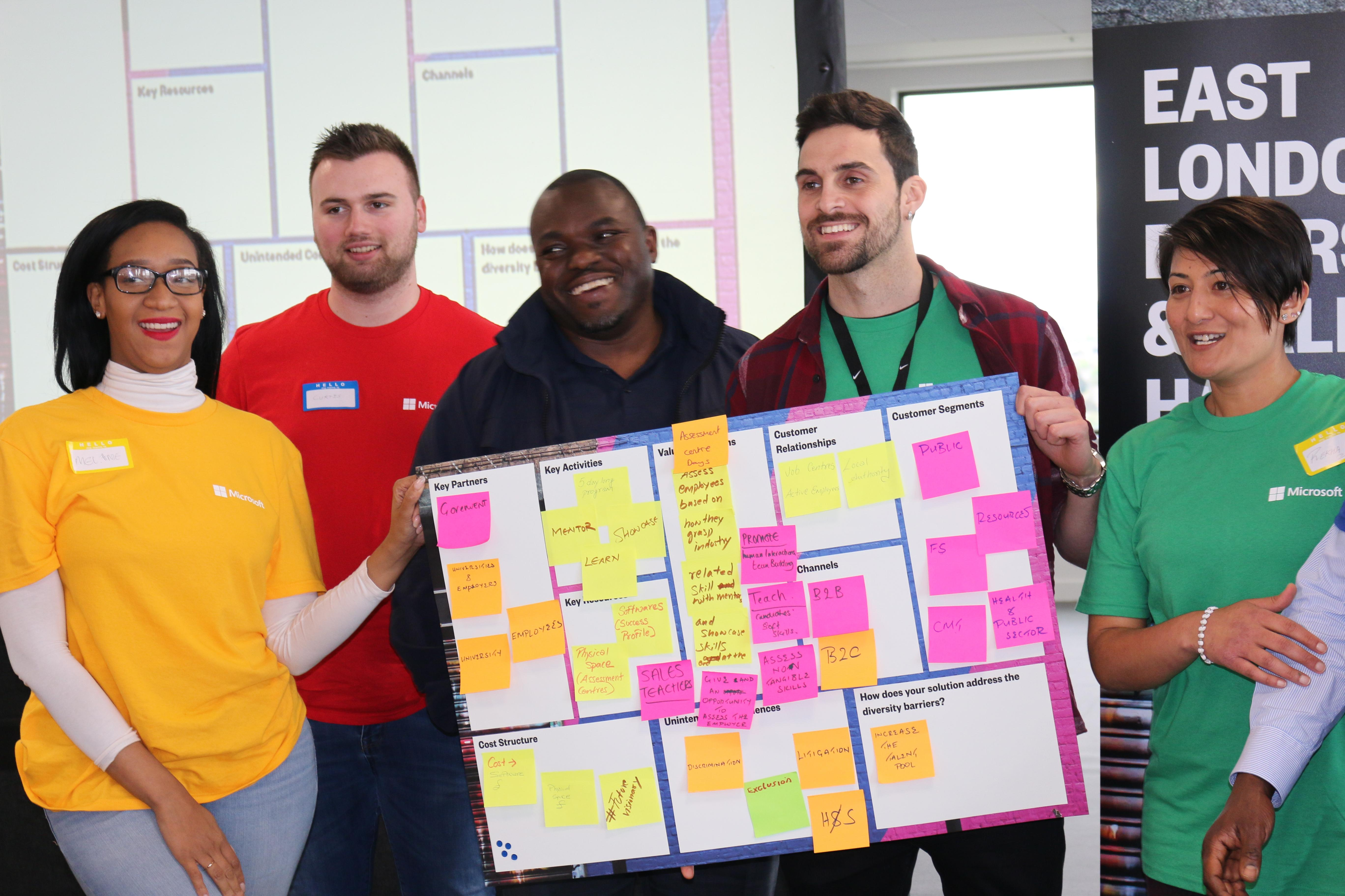 A group of people holding up an idea board