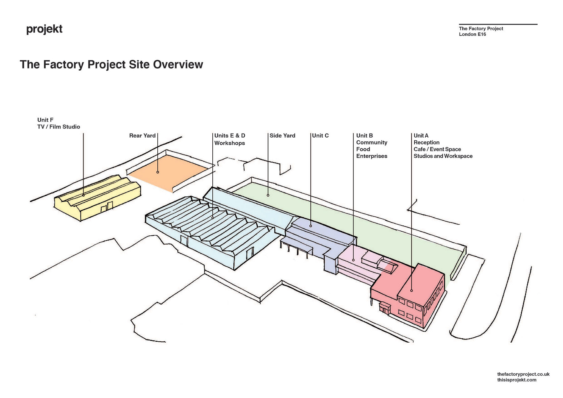 The Factory Project site overview map